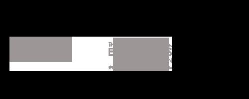 Blueleaf logos